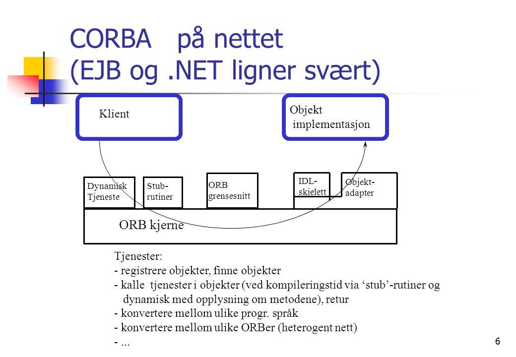 6 Klient Objekt implementasjon Dynamisk Tjeneste Stub- rutiner ORB grensesnitt IDL- skjelett Objekt- adapter ORB kjerne Tjenester: - registrere objekter, finne objekter - kalle tjenester i objekter (ved kompileringstid via 'stub'-rutiner og dynamisk med opplysning om metodene), retur - konvertere mellom ulike progr.
