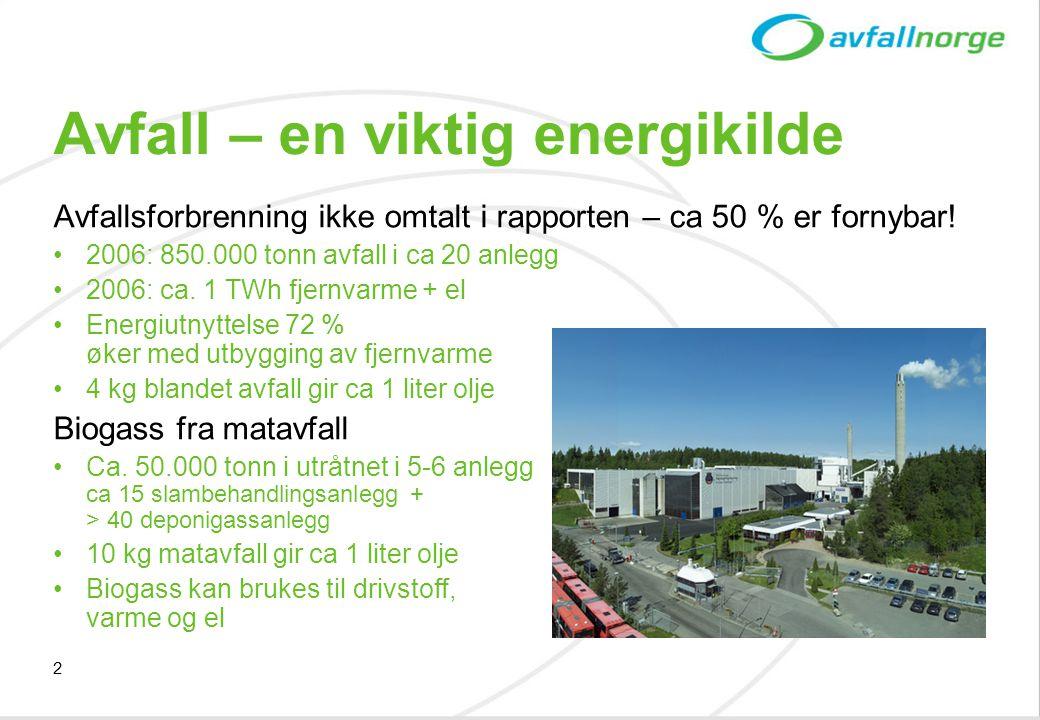 2 Avfall – en viktig energikilde Avfallsforbrenning ikke omtalt i rapporten – ca 50 % er fornybar! •2006: 850.000 tonn avfall i ca 20 anlegg •2006: ca
