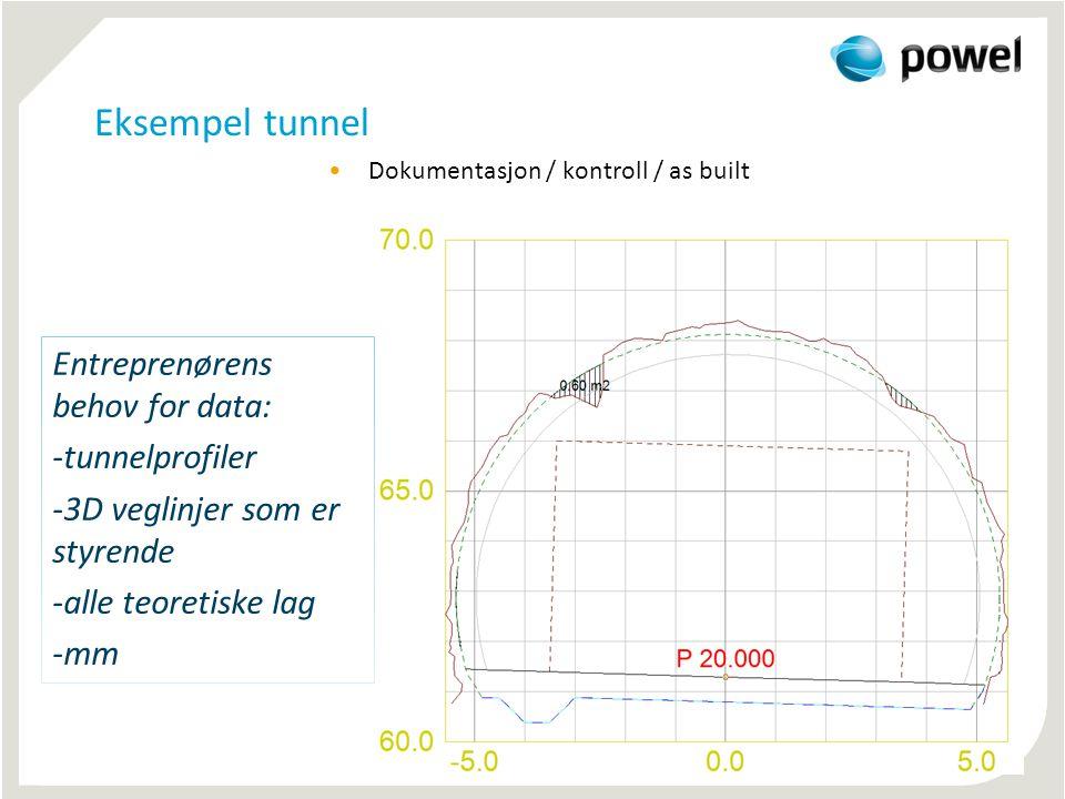 Eksempel tunnel •Dokumentasjon / kontroll / as built Entreprenørens behov for data: -tunnelprofiler -3D veglinjer som er styrende -alle teoretiske lag -mm