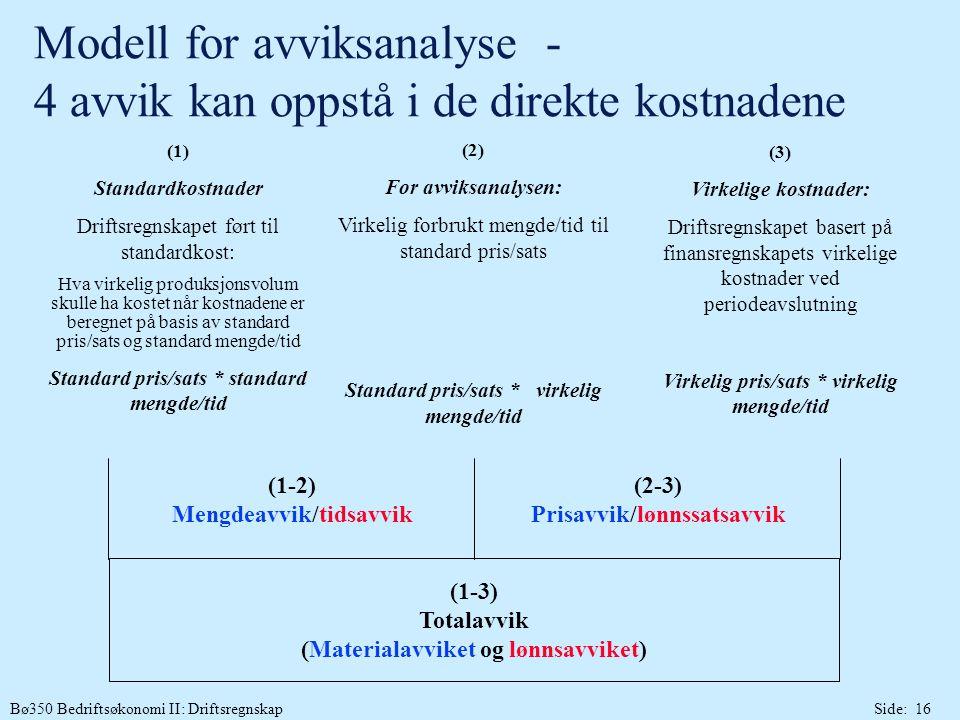 Bø350 Bedriftsøkonomi II: DriftsregnskapSide: 16 Modell for avviksanalyse - 4 avvik kan oppstå i de direkte kostnadene (1) Standardkostnader Driftsregnskapet ført til standardkost: Hva virkelig produksjonsvolum skulle ha kostet når kostnadene er beregnet på basis av standard pris/sats og standard mengde/tid Standard pris/sats * standard mengde/tid (2) For avviksanalysen: Virkelig forbrukt mengde/tid til standard pris/sats Standard pris/sats * virkelig mengde/tid (3) Virkelige kostnader: Driftsregnskapet basert på finansregnskapets virkelige kostnader ved periodeavslutning Virkelig pris/sats * virkelig mengde/tid (1-3) Totalavvik (Materialavviket og lønnsavviket) (1-2) Mengdeavvik/tidsavvik (2-3) Prisavvik/lønnssatsavvik