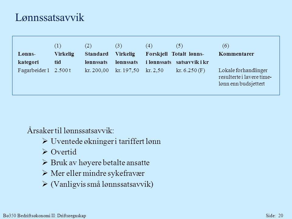 Bø350 Bedriftsøkonomi II: DriftsregnskapSide: 20 Lønnssatsavvik Årsaker til lønnssatsavvik:  Uventede økninger i tariffert lønn  Overtid  Bruk av høyere betalte ansatte  Mer eller mindre sykefravær  (Vanligvis små lønnssatsavvik) (1)(2)(3)(4)(5)(6) Lønns- VirkeligStandardVirkeligForskjell Totalt lønns-Kommentarer kategoritidlønnssatslønnssatsi lønnssatssatsavvik i kr Fagarbeider 12.500 tkr.