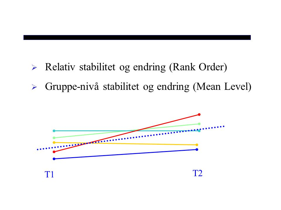 Tre analyse-nivå  Populasjons-nivå  Gruppe-nivå  Individ-nivå