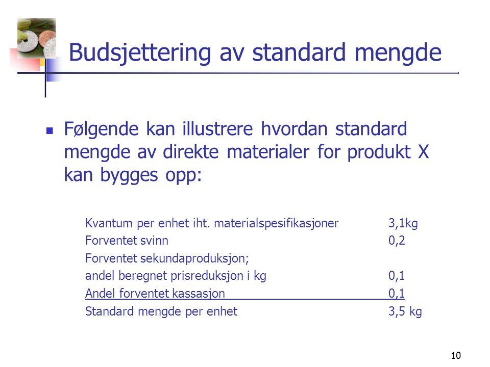 10 Budsjettering av standard mengde  Følgende kan illustrere hvordan standard mengde av direkte materialer for produkt X kan bygges opp: Kvantum per enhet iht.