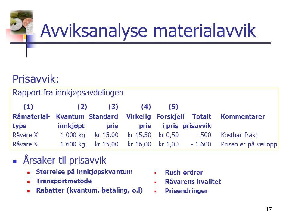 17 Prisavvik: Rapport fra innkjøpsavdelingen (1) (2)(3)(4)(5) Råmaterial-KvantumStandardVirkelig Forskjell Totalt Kommentarer typeinnkjøptprisprisi prisprisavvik Råvare X1 000 kgkr 15,00kr 15,50kr 0,50- 500 Kostbar frakt Råvare X1 600 kgkr 15,00kr 16,00kr 1,00 - 1 600 Prisen er på vei opp  Årsaker til prisavvik  Størrelse på innkjøpskvantum  Transportmetode  Rabatter (kvantum, betaling, o.l) Avviksanalyse materialavvik  Rush ordrer  Råvarens kvalitet  Prisendringer