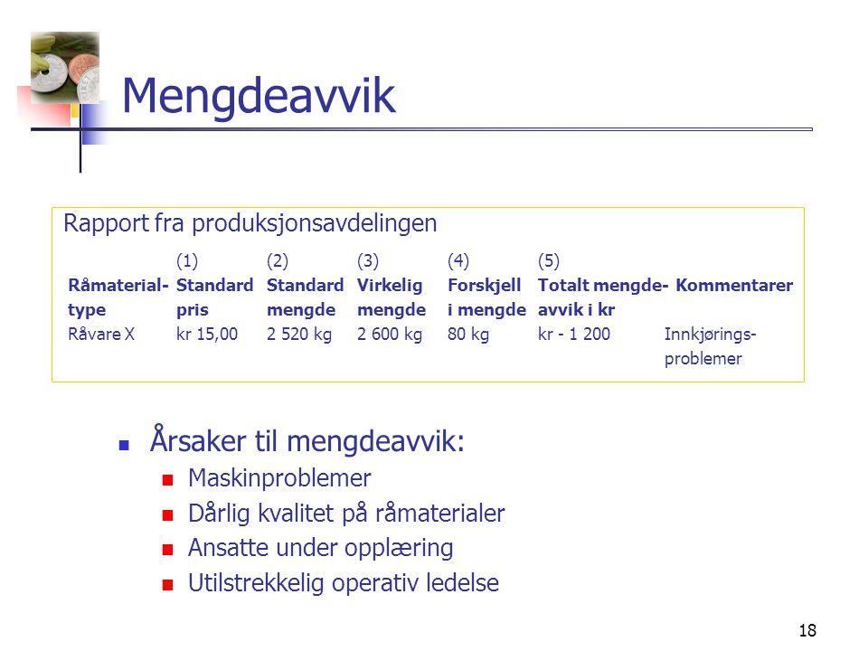 18 Mengdeavvik Rapport fra produksjonsavdelingen  Årsaker til mengdeavvik:  Maskinproblemer  Dårlig kvalitet på råmaterialer  Ansatte under opplæring  Utilstrekkelig operativ ledelse (1)(2)(3)(4)(5) Råmaterial-StandardStandardVirkeligForskjellTotalt mengde-Kommentarer typeprismengdemengdei mengdeavvik i kr Råvare Xkr 15,002 520 kg2 600 kg80 kgkr - 1 200Innkjørings- problemer