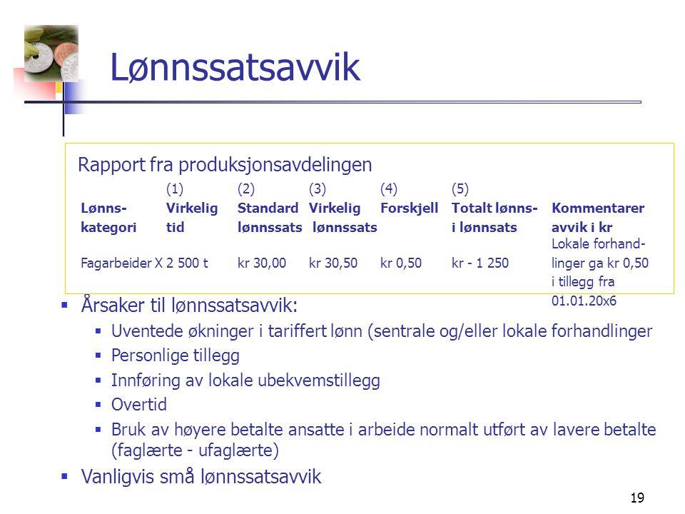 19 Lønnssatsavvik Rapport fra produksjonsavdelingen  Årsaker til lønnssatsavvik:  Uventede økninger i tariffert lønn (sentrale og/eller lokale forhandlinger  Personlige tillegg  Innføring av lokale ubekvemstillegg  Overtid  Bruk av høyere betalte ansatte i arbeide normalt utført av lavere betalte (faglærte - ufaglærte)  Vanligvis små lønnssatsavvik (1)(2)(3)(4)(5) Lønns-VirkeligStandardVirkeligForskjellTotalt lønns-Kommentarer kategori tidlønnssats lønnssats i lønnsats avvik i kr Lokale forhand- Fagarbeider X2 500 tkr 30,00kr 30,50kr 0,50kr - 1 250 linger ga kr 0,50 i tillegg fra 01.01.20x6