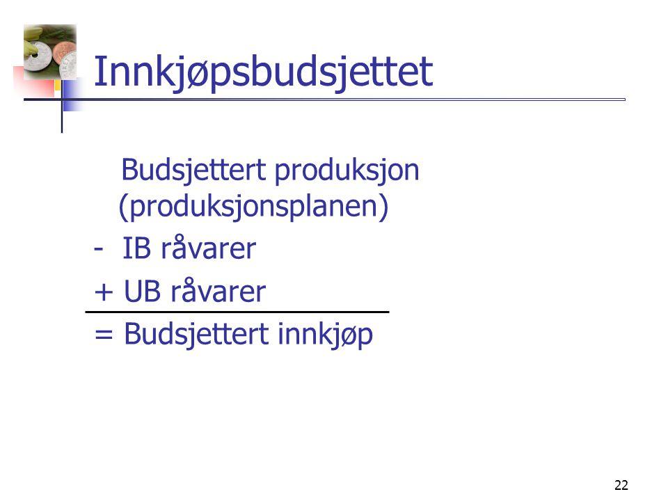 22 Budsjettert produksjon (produksjonsplanen) - IB råvarer + UB råvarer = Budsjettert innkjøp Innkjøpsbudsjettet