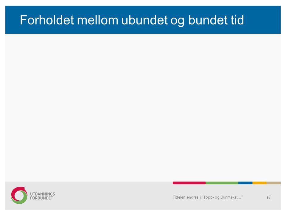 Forholdet mellom ubundet og bundet tid Tittelen endres i Topp- og Bunntekst... s7