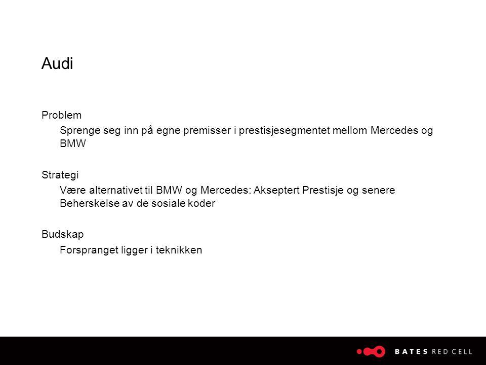 Audi Problem Sprenge seg inn på egne premisser i prestisjesegmentet mellom Mercedes og BMW Strategi Være alternativet til BMW og Mercedes: Akseptert Prestisje og senere Beherskelse av de sosiale koder Budskap Forspranget ligger i teknikken