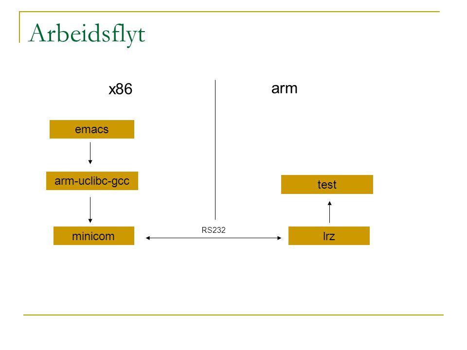 Arbeidsflyt emacs arm-uclibc-gcc minicomlrz RS232 test x86 arm