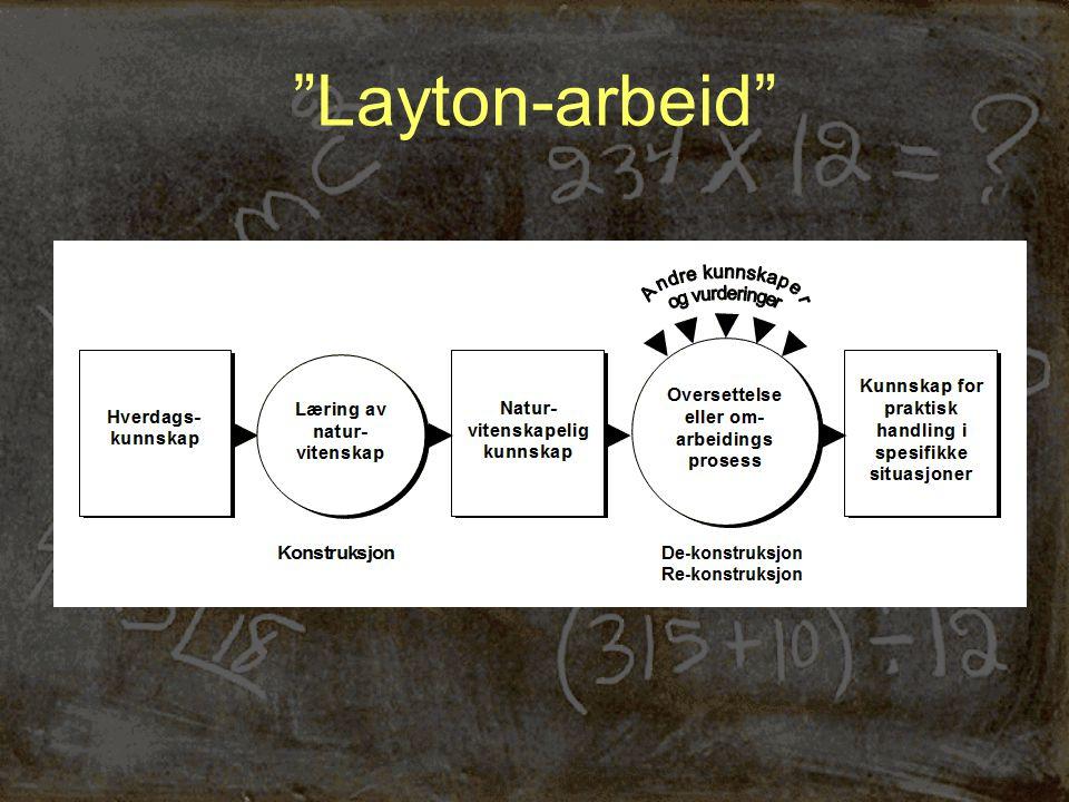 """""""Layton-arbeid"""""""