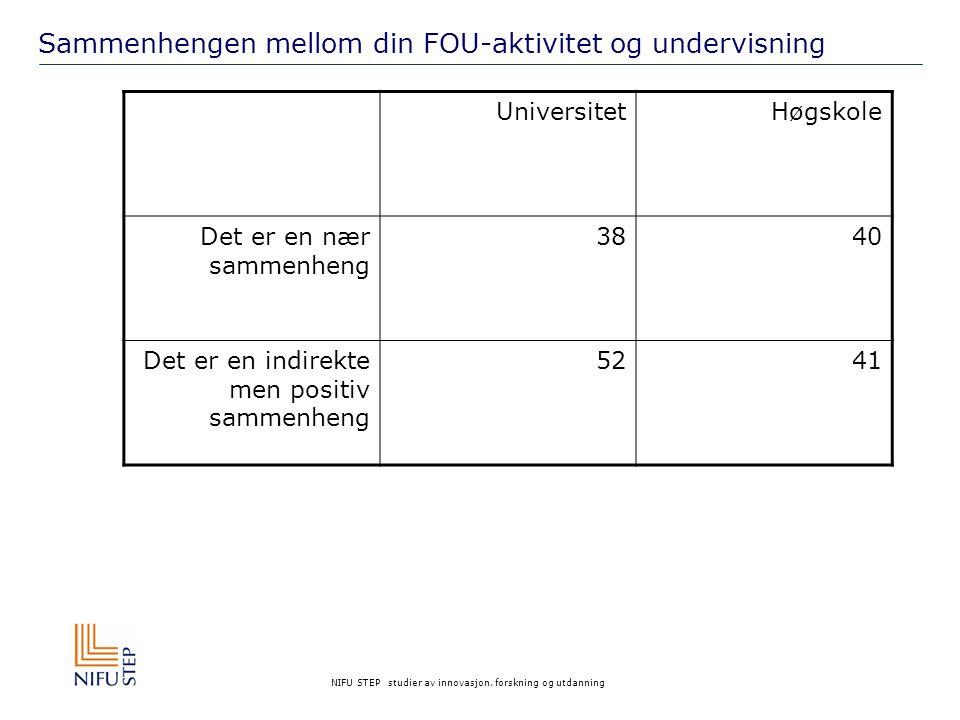 NIFU STEP studier av innovasjon, forskning og utdanning Sammenhengen mellom din FOU-aktivitet og undervisning UniversitetHøgskole Det er en nær sammenheng 3840 Det er en indirekte men positiv sammenheng 5241