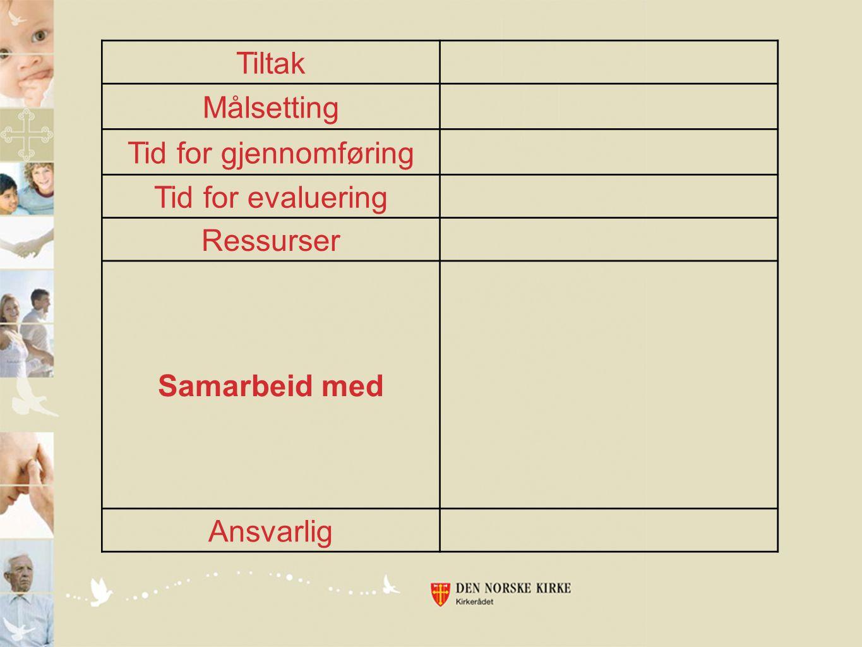 Tiltak Målsetting Tid for gjennomføring Tid for evaluering Ressurser Samarbeid med Ansvarlig