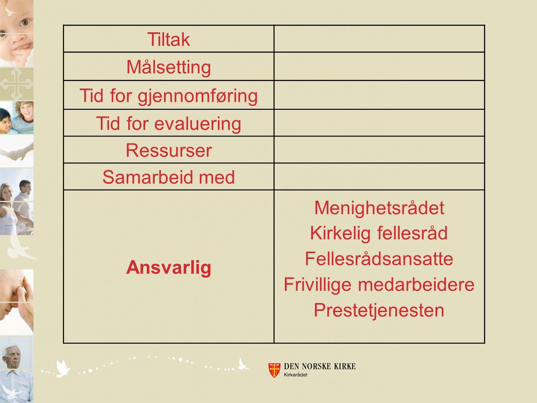 Tiltak Målsetting Tid for gjennomføring Tid for evaluering Ressurser Samarbeid med Ansvarlig Menighetsrådet Kirkelig fellesråd Fellesrådsansatte Frivi