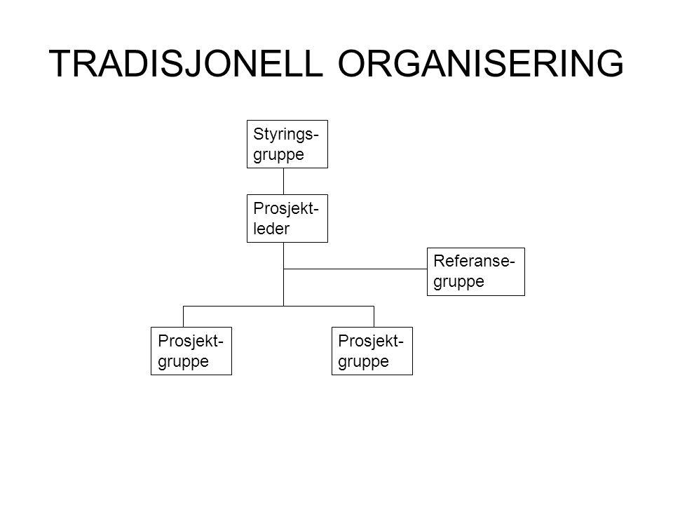 Styrings- gruppe Referanse- gruppe Prosjekt- leder Prosjekt- gruppe Prosjekt- gruppe