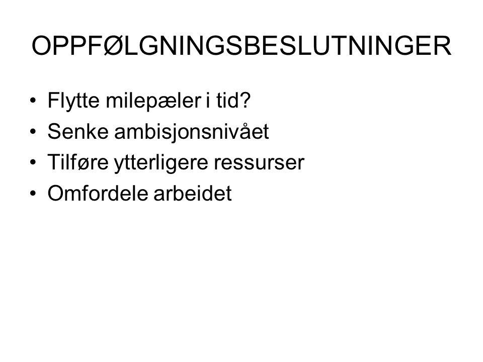 OPPFØLGNINGSBESLUTNINGER •Flytte milepæler i tid.