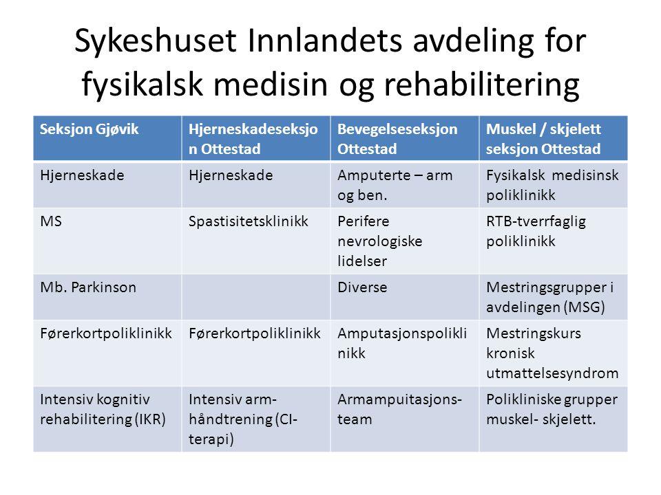 Sykeshuset Innlandets avdeling for fysikalsk medisin og rehabilitering Seksjon GjøvikHjerneskadeseksjo n Ottestad Bevegelseseksjon Ottestad Muskel / s