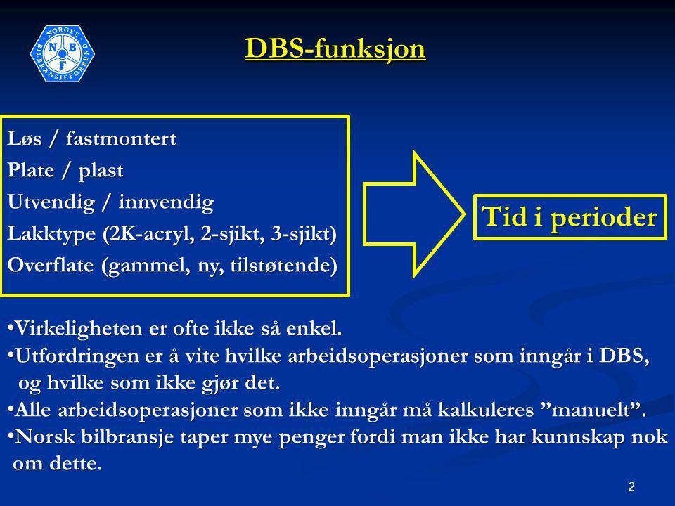 DBS-funksjon 2 Utvendig / innvendig Overflate (gammel, ny, tilstøtende) Plate / plast Løs / fastmontert Lakktype (2K-acryl, 2-sjikt, 3-sjikt) Tid i perioder • Virkeligheten er ofte ikke så enkel.