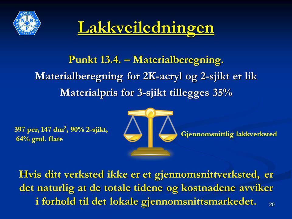 Lakkveiledningen Punkt 13.4. – Materialberegning.