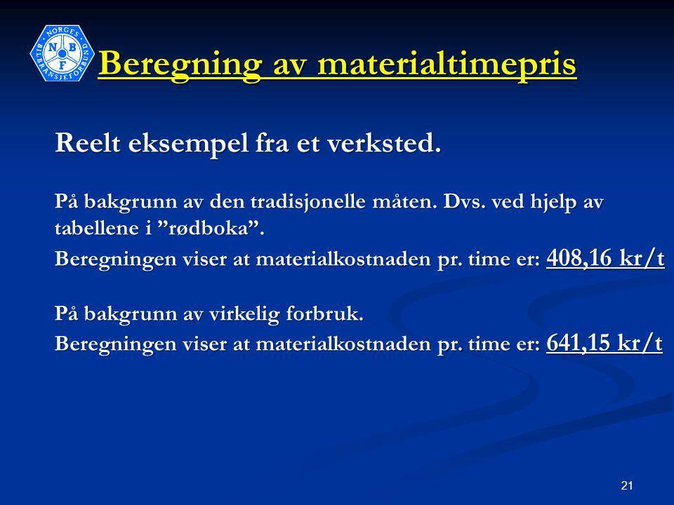 Beregning av materialtimepris 21 Reelt eksempel fra et verksted.