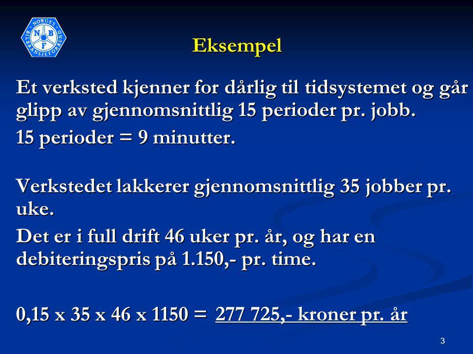 3 Eksempel Et verksted kjenner for dårlig til tidsystemet og går glipp av gjennomsnittlig 15 perioder pr.