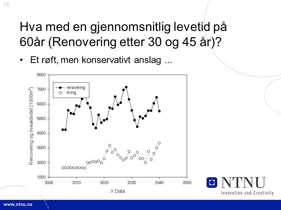 19 Hva med en gjennomsnitlig levetid på 60år (Renovering etter 30 og 45 år).
