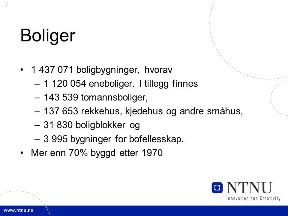 7 Boliger •1 437 071 boligbygninger, hvorav –1 120 054 eneboliger.