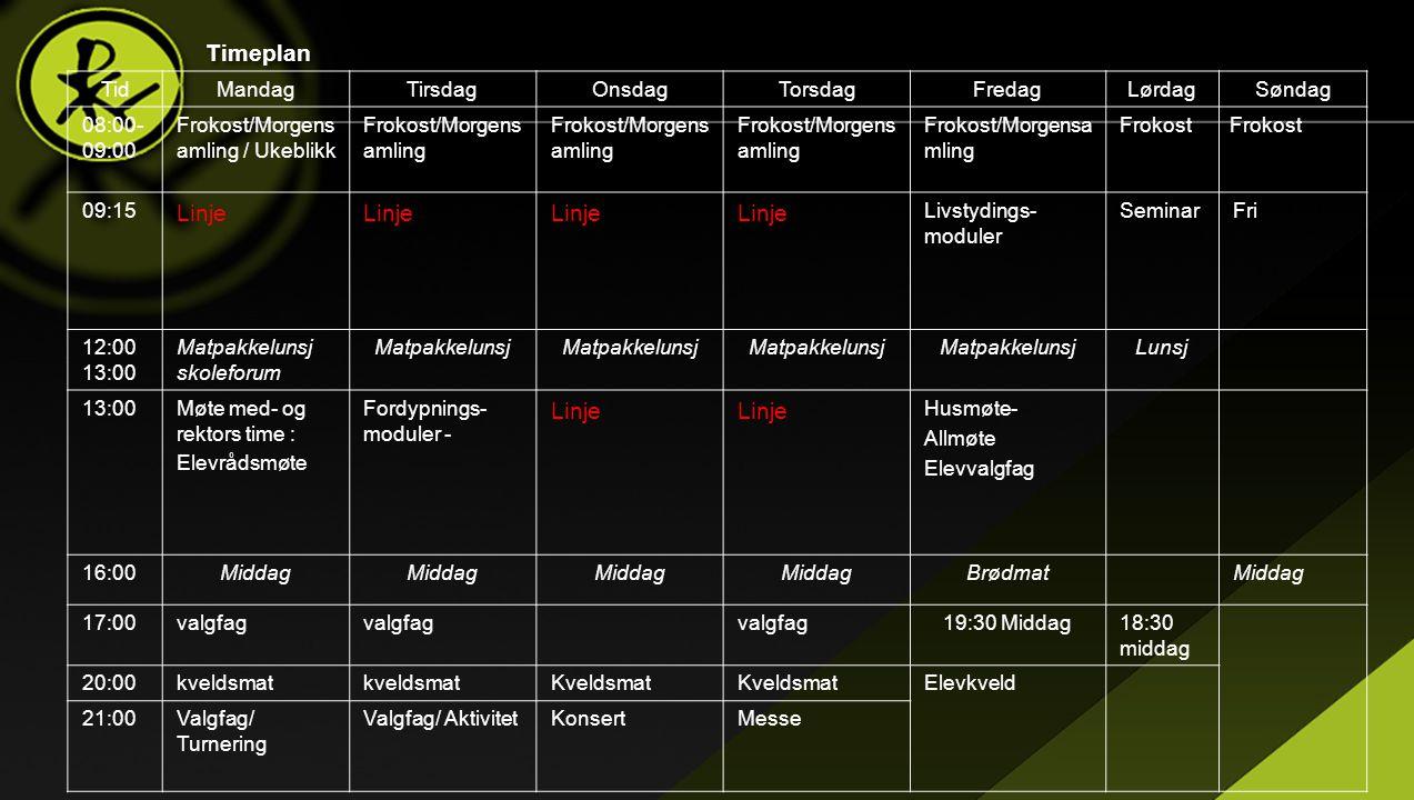 Timeplan TidMandagTirsdagOnsdagTorsdagFredagLørdagSøndag 08:00- 09:00 Frokost/Morgens amling / Ukeblikk Frokost/Morgens amling Frokost 09:15 Linje Livstydings- moduler SeminarFri 12:00 13:00 Matpakkelunsj skoleforum Matpakkelunsj Lunsj 13:00Møte med- og rektors time : Elevrådsmøte Fordypnings- moduler - Linje Husmøte- Allmøte Elevvalgfag 16:00Middag BrødmatMiddag 17:00valgfag 19:30 Middag18:30 middag 20:00kveldsmat Kveldsmat Elevkveld 21:00Valgfag/ Turnering Valgfag/ AktivitetKonsertMesse