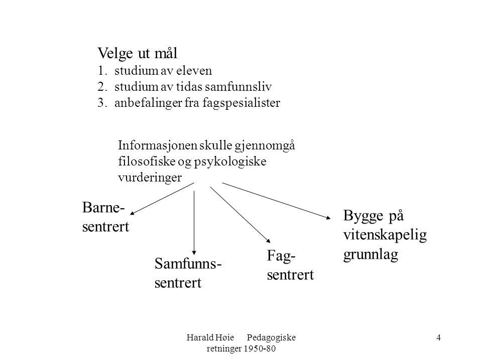 Harald Høie Pedagogiske retninger 1950-80 4 Velge ut mål 1. studium av eleven 2. studium av tidas samfunnsliv 3. anbefalinger fra fagspesialister Info