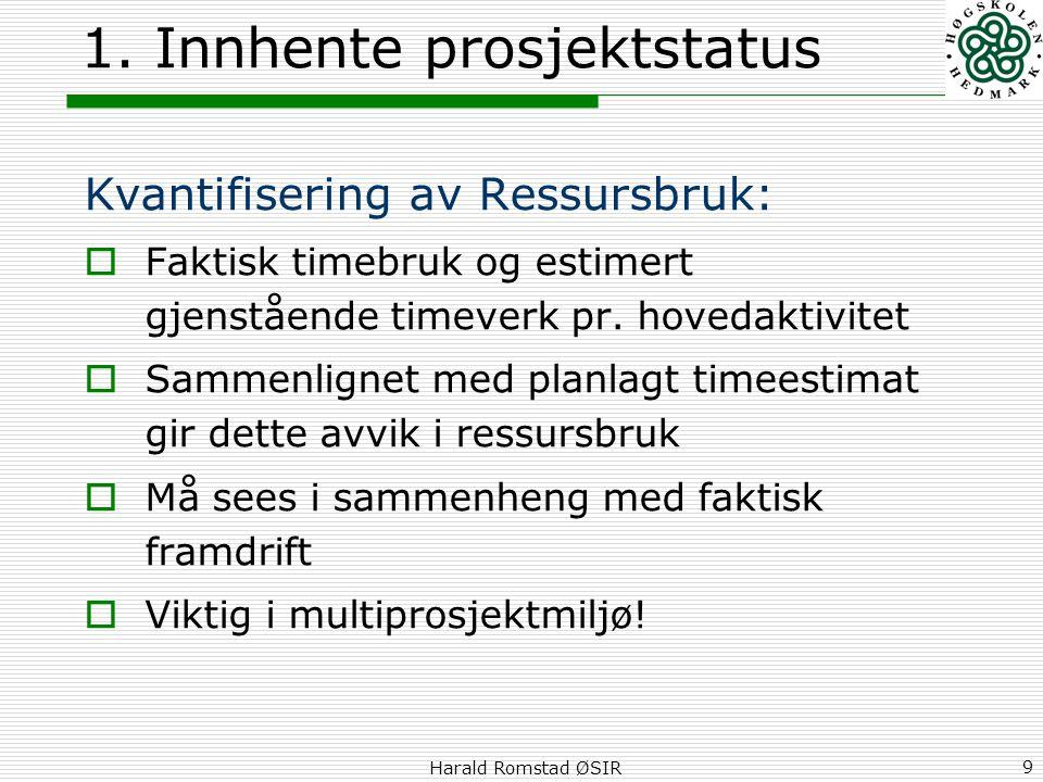 Harald Romstad ØSIR 9 1. Innhente prosjektstatus Kvantifisering av Ressursbruk:  Faktisk timebruk og estimert gjenstående timeverk pr. hovedaktivitet