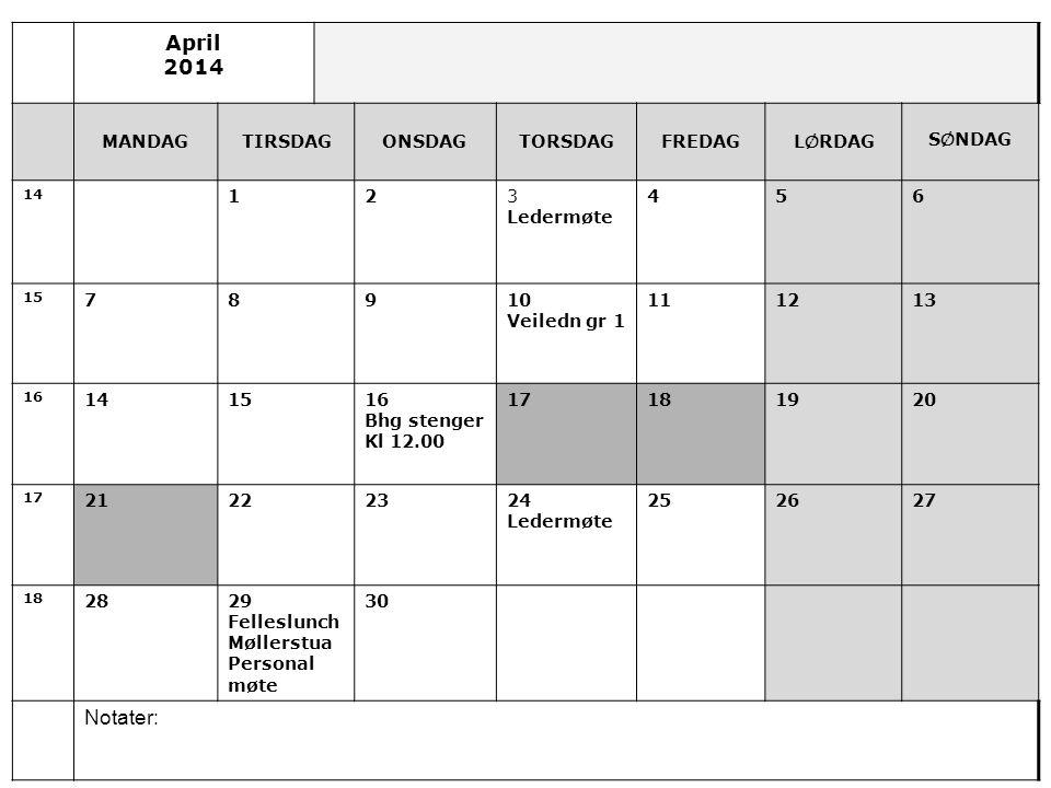 April 2014 MANDAGTIRSDAGONSDAGTORSDAGFREDAGL Ø RDAG S Ø NDAG 14 123 Ledermøte 456 15 78910 Veiledn gr 1 111213 16 141516 Bhg stenger Kl 12.00 17181920 17 21222324 Ledermøte 252627 18 2829 Felleslunch Møllerstua Personal møte 30 Notater: