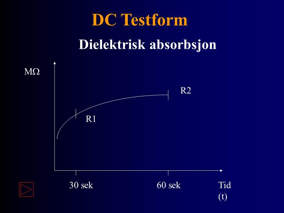 DC Testform Dielektrisk absorbsjon MM Tid (t) 30 sek 60 sek R1 R2