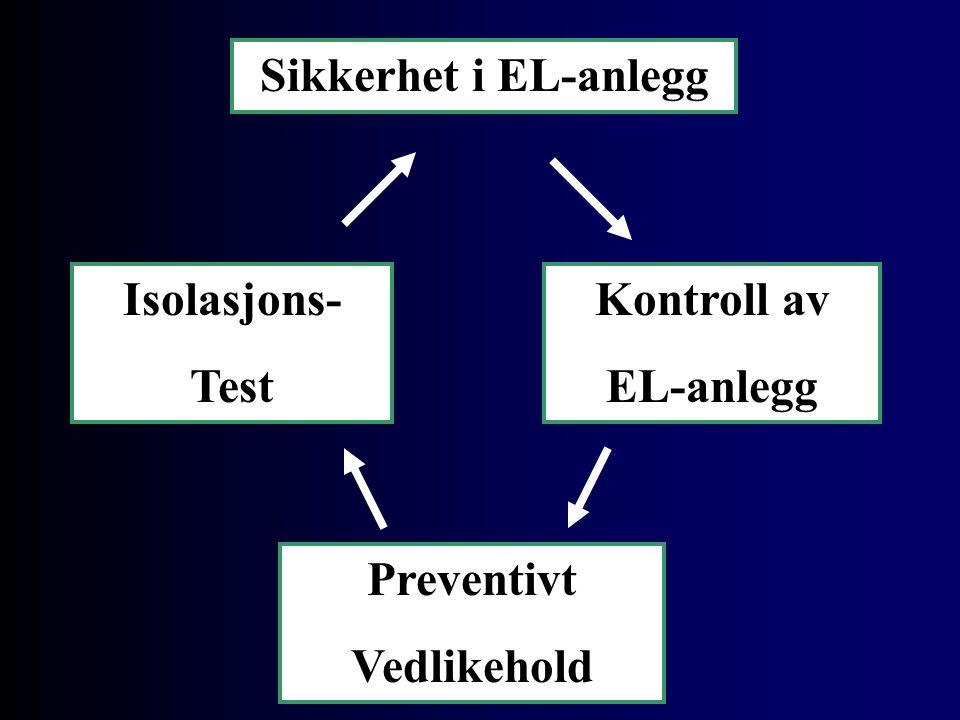 Sikkerhet i EL-anlegg Kontroll av EL-anlegg Preventivt Vedlikehold Isolasjons- Test
