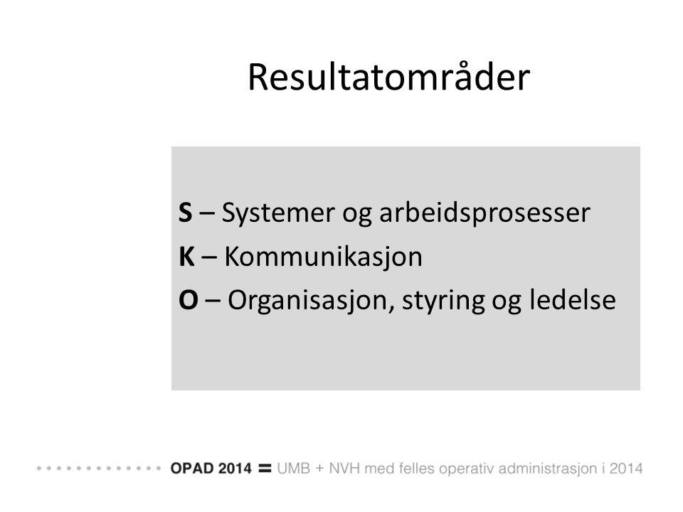 Resultatområder S – Systemer og arbeidsprosesser K – Kommunikasjon O – Organisasjon, styring og ledelse