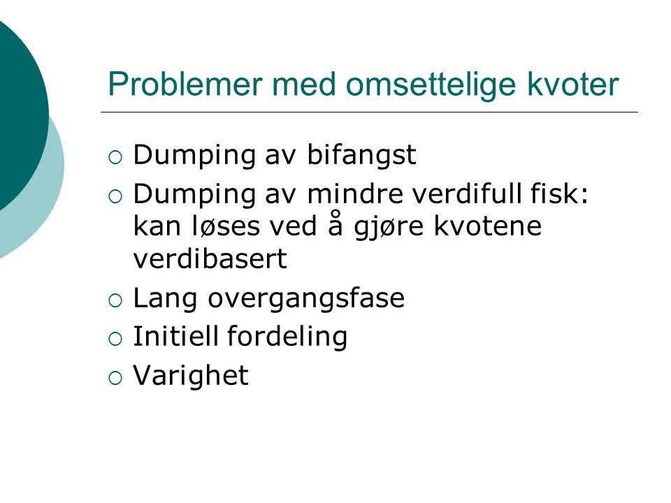 Problemer med omsettelige kvoter  Dumping av bifangst  Dumping av mindre verdifull fisk: kan løses ved å gjøre kvotene verdibasert  Lang overgangsfase  Initiell fordeling  Varighet