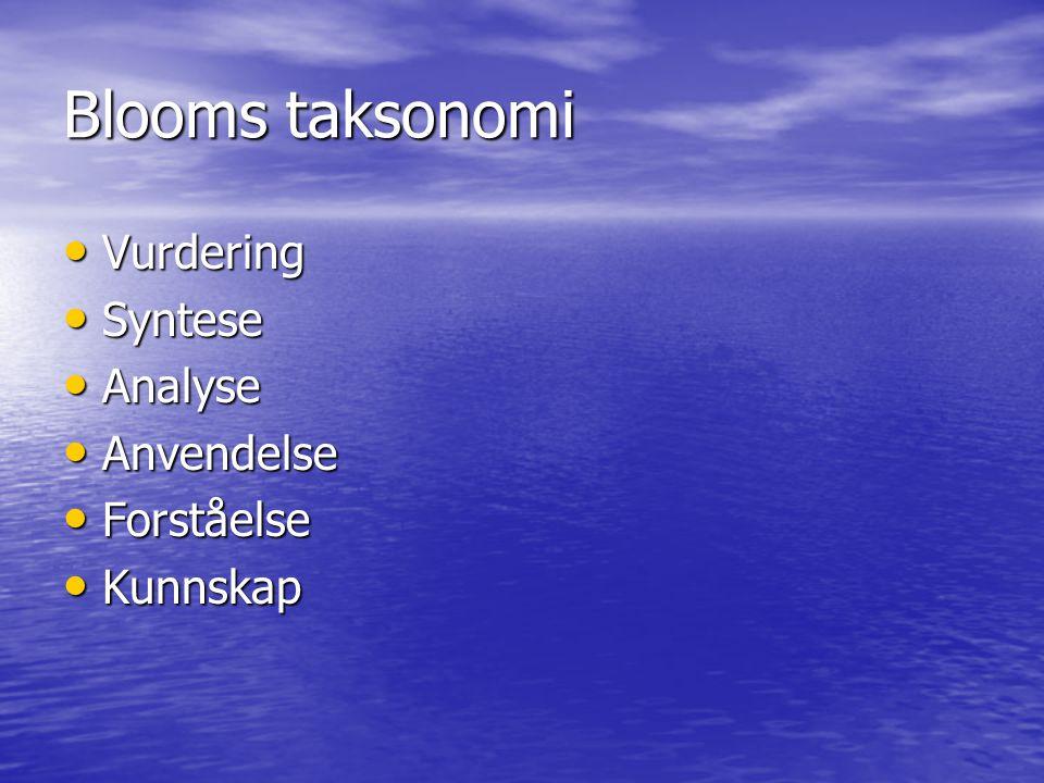 Blooms taksonomi • Vurdering • Syntese • Analyse • Anvendelse • Forståelse • Kunnskap