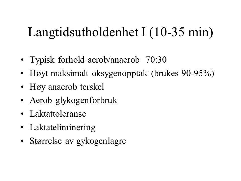 Langtidsutholdenhet I (10-35 min) •Typisk forhold aerob/anaerob 70:30 •Høyt maksimalt oksygenopptak (brukes 90-95%) •Høy anaerob terskel •Aerob glykog