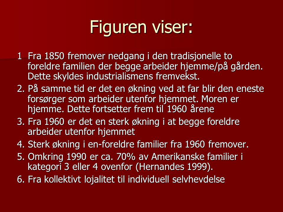 Verdiforandringer fra det kollektiv til det individualiserte modern  Den tradisjonelle familie i jordbrukssamfunnet:.