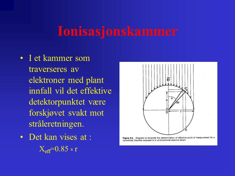 Ionisasjonskammer •I et kammer som traverseres av elektroner med plant innfall vil det effektive detektorpunktet være forskjøvet svakt mot stråleretni