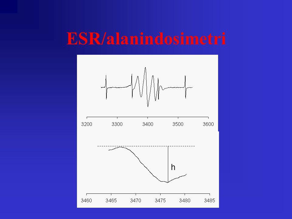 ESR/alanindosimetri h