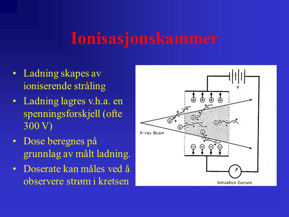 Ionisasjonskammer •Ladning skapes av ioniserende stråling •Ladning lagres v.h.a. en spenningsforskjell (ofte 300 V) •Dose beregnes på grunnlag av målt