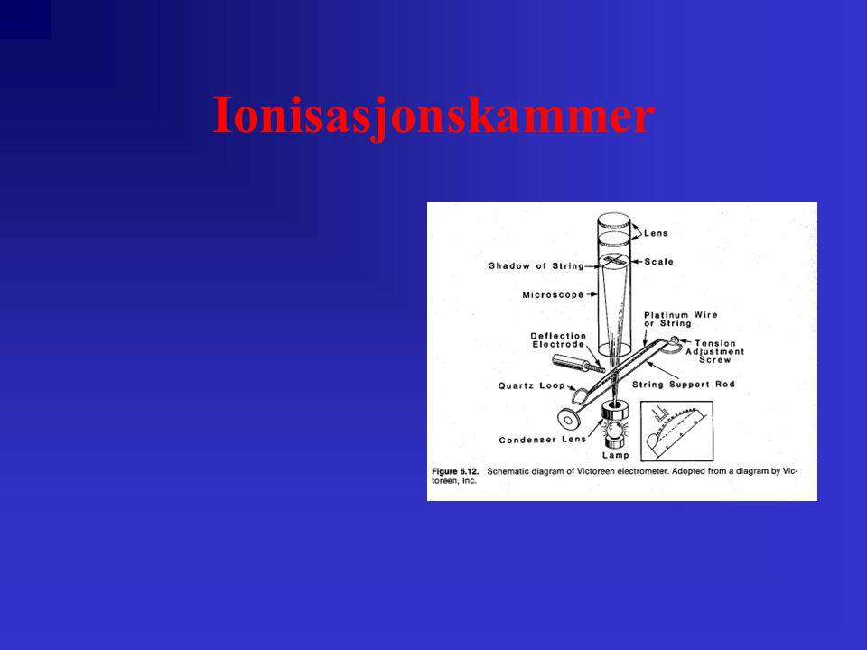 Kjemisk dosimetri Bygger på at ioniseriende stråling medfører kjemiske reaksjoner assosiert med absorpsjon av strålingsenergi.