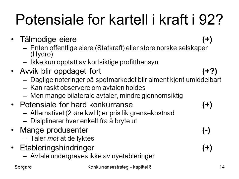 SørgardKonkurransestrategi - kapittel 614 Potensiale for kartell i kraft i 92.
