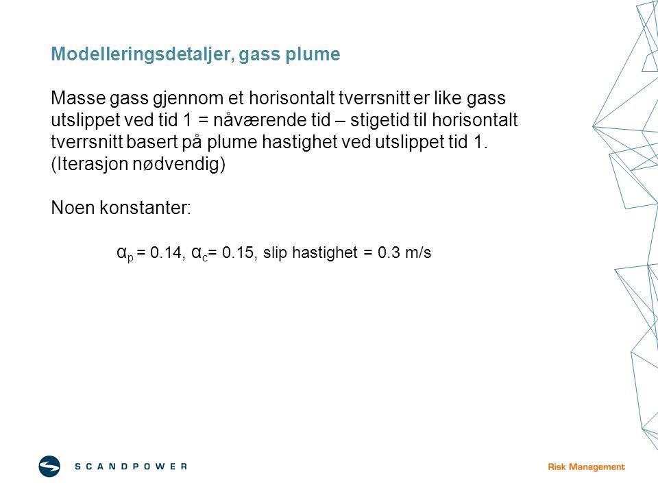 Modelleringsdetaljer, gass plume Masse gass gjennom et horisontalt tverrsnitt er like gass utslippet ved tid 1 = nåværende tid – stigetid til horisontalt tverrsnitt basert på plume hastighet ved utslippet tid 1.