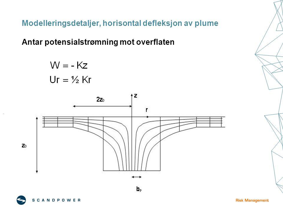 Modelleringsdetaljer, horisontal defleksjon av plume Antar potensialstrømning mot overflaten.