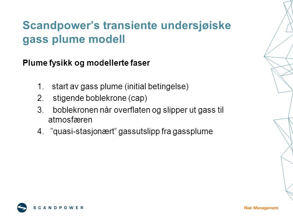 Scandpower's transiente undersjøiske gass plume modell Plume fysikk og modellerte faser 1.start av gass plume (initial betingelse) 2.