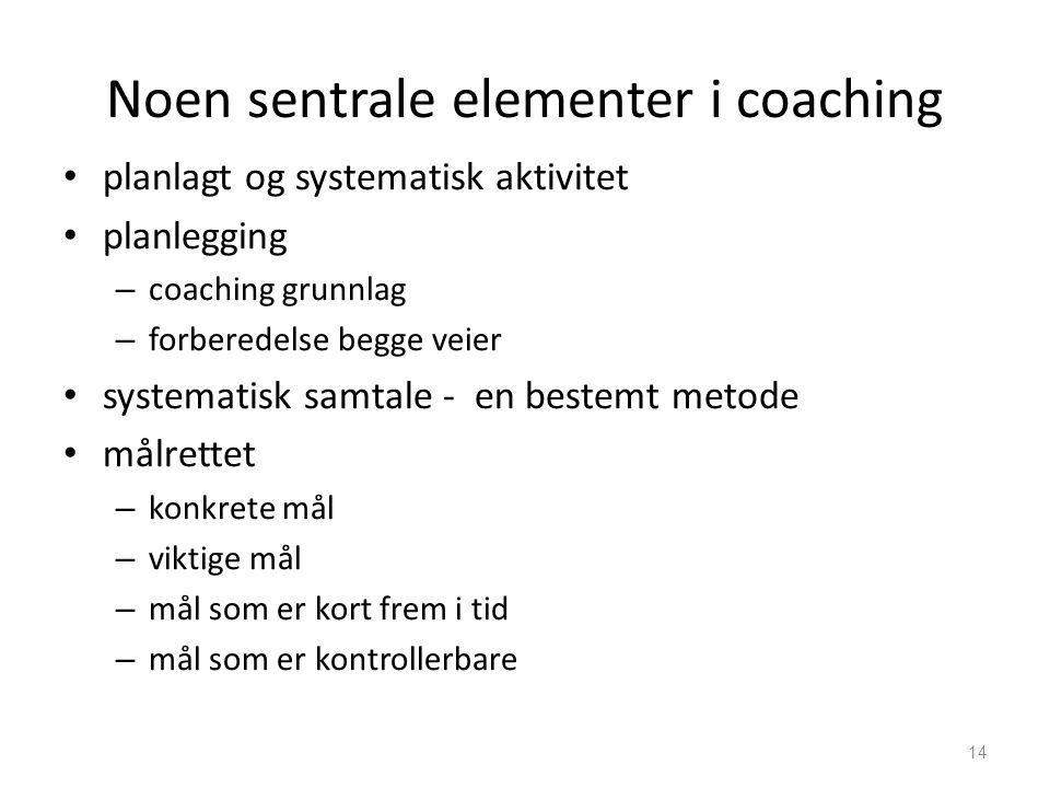 Noen sentrale elementer i coaching • planlagt og systematisk aktivitet • planlegging – coaching grunnlag – forberedelse begge veier • systematisk samtale - en bestemt metode • målrettet – konkrete mål – viktige mål – mål som er kort frem i tid – mål som er kontrollerbare 14