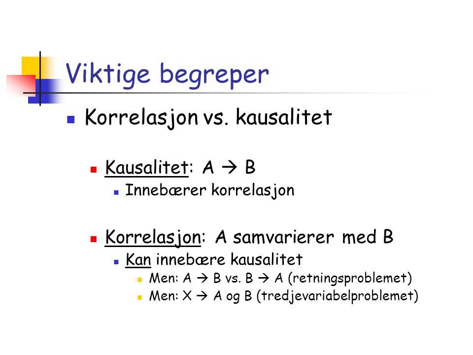 Viktige begreper  Korrelasjon vs. kausalitet  Kausalitet: A  B  Innebærer korrelasjon  Korrelasjon: A samvarierer med B  Kan innebære kausalitet