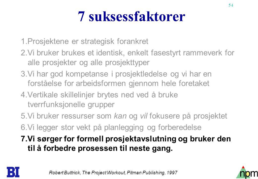 54 7 suksessfaktorer 1.Prosjektene er strategisk forankret 2.Vi bruker brukes et identisk, enkelt fasestyrt rammeverk for alle prosjekter og alle prosjekttyper 3.Vi har god kompetanse i prosjektledelse og vi har en forståelse for arbeidsformen gjennom hele foretaket 4.Vertikale skillelinjer brytes ned ved å bruke tverrfunksjonelle grupper 5.Vi bruker ressurser som kan og vil fokusere på prosjektet 6.Vi legger stor vekt på planlegging og forberedelse 7.Vi sørger for formell prosjektavslutning og bruker den til å forbedre prosessen til neste gang.