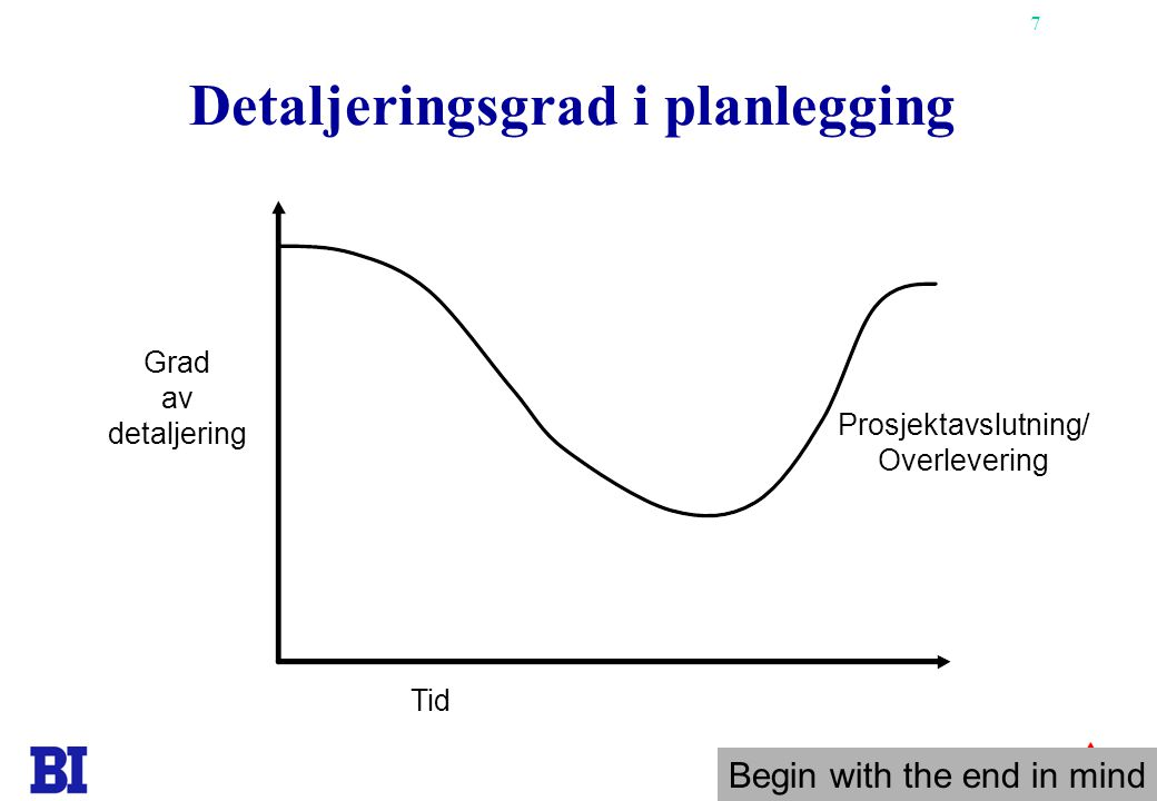 7 Detaljeringsgrad i planlegging Tid Grad av detaljering Prosjektavslutning/ Overlevering Begin with the end in mind